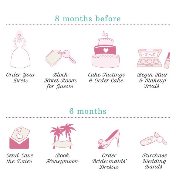 wedding bells the wedding planning timeline lauren conrad