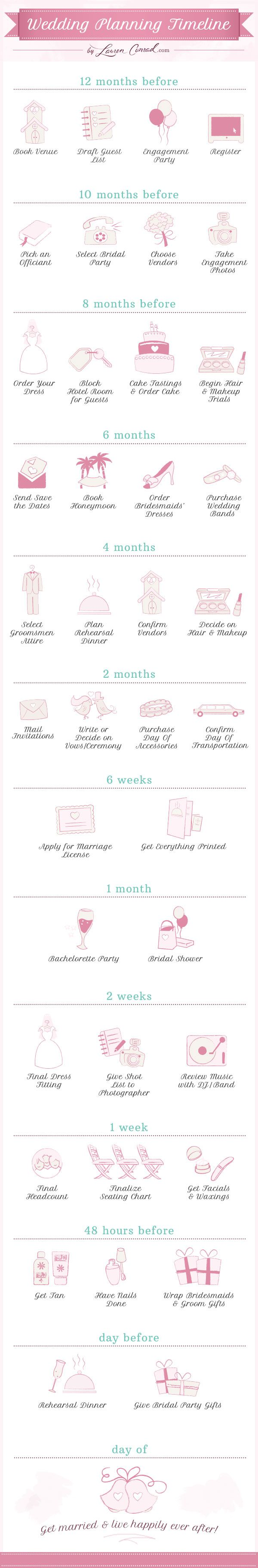 Wedding Bells The Planning Timeline
