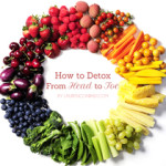 Fit Tip: How to Detox from the Inside Out
