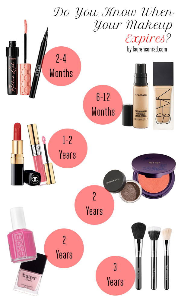 Do you know when your makeup expires?