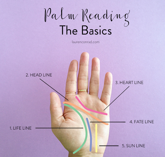 the smart girl's guide to palm reading