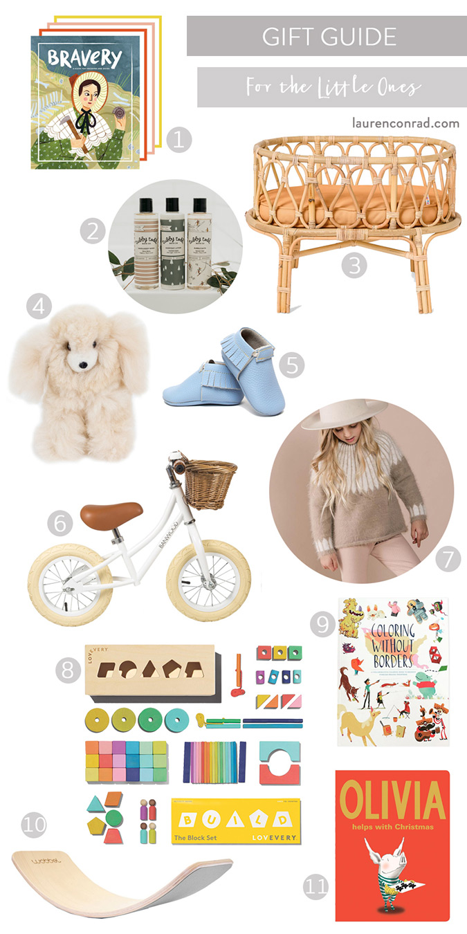 Gift Guide for the Little Ones