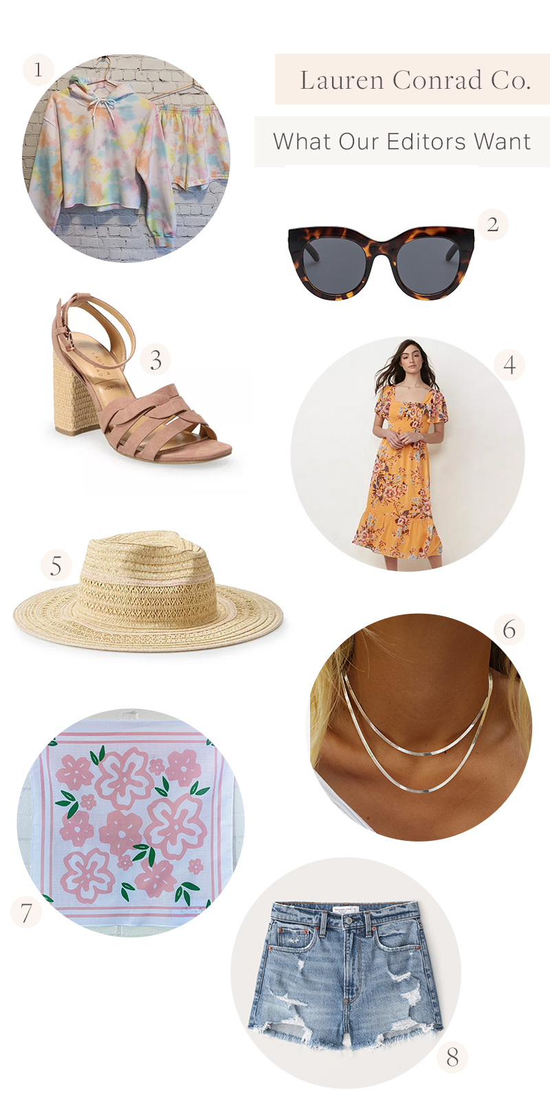 What Our Editors Want—All Under $100