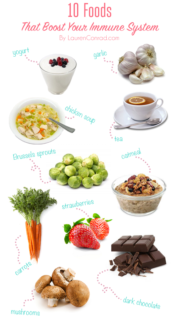 Tuesday Ten: Immune Boosting Foods