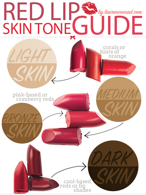 Primp Tip: The Best Reds for Your Skin Tone
